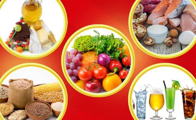 Understanding the Five Food